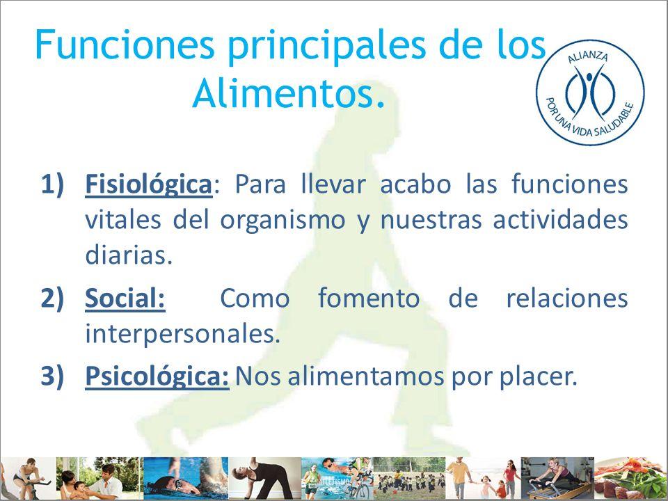 Funciones principales de los Alimentos. 1)Fisiológica: Para llevar acabo las funciones vitales del organismo y nuestras actividades diarias. 2)Social: