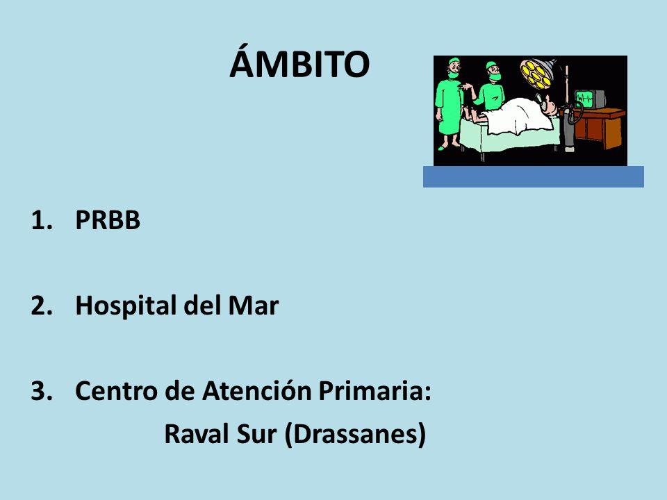 ÁMBITO 1.PRBB 2.Hospital del Mar 3.Centro de Atención Primaria: Raval Sur (Drassanes)