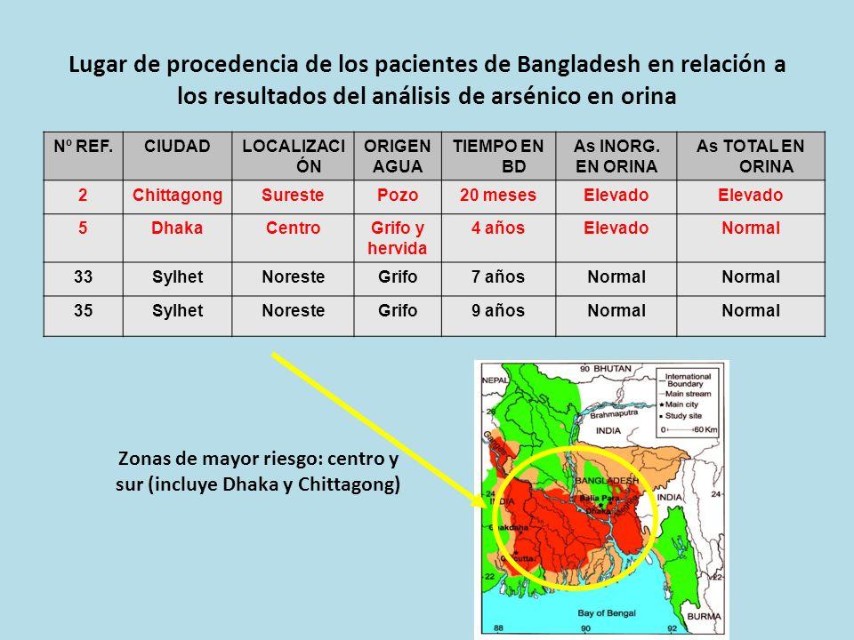 Lugar de procedencia de los pacientes de Bangladesh en relación a los resultados del análisis de arsénico en orina Nº REF.CIUDADLOCALIZACI ÓN ORIGEN A