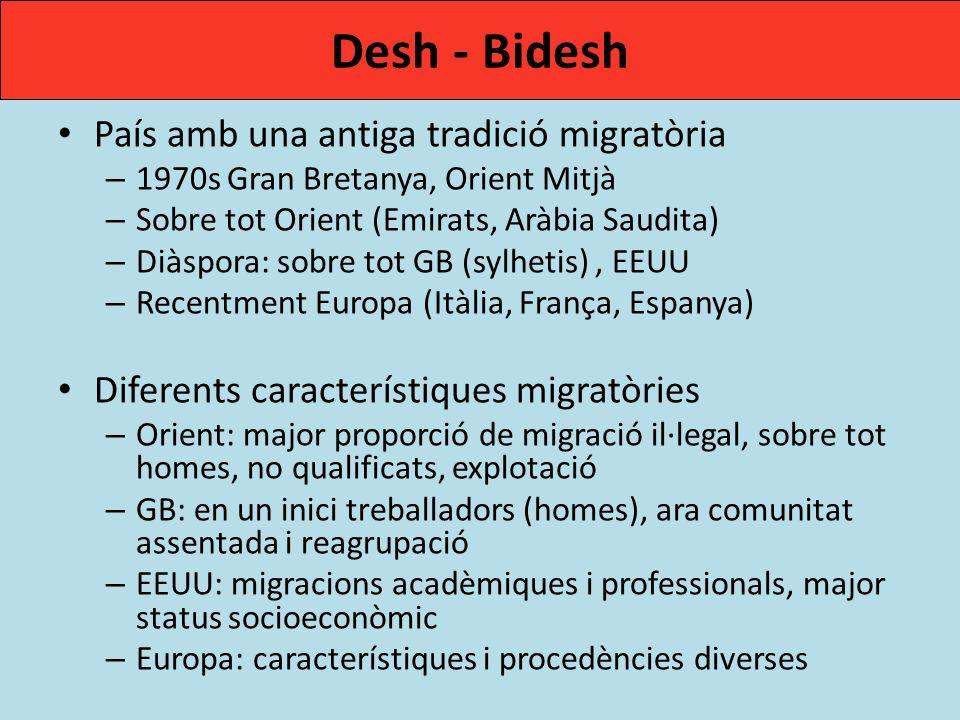 Patró europeu: laxitud en polítiques migratòries ( indocumentats) Grècia i Espanya són les comunitats europees amb més bangladeshís (excloent GB) Inici 90s, via Europa Est o via Orient Mitjà – Magrib – Canàries/Gibraltar Altres orígens: Alemanya, Itàlia...