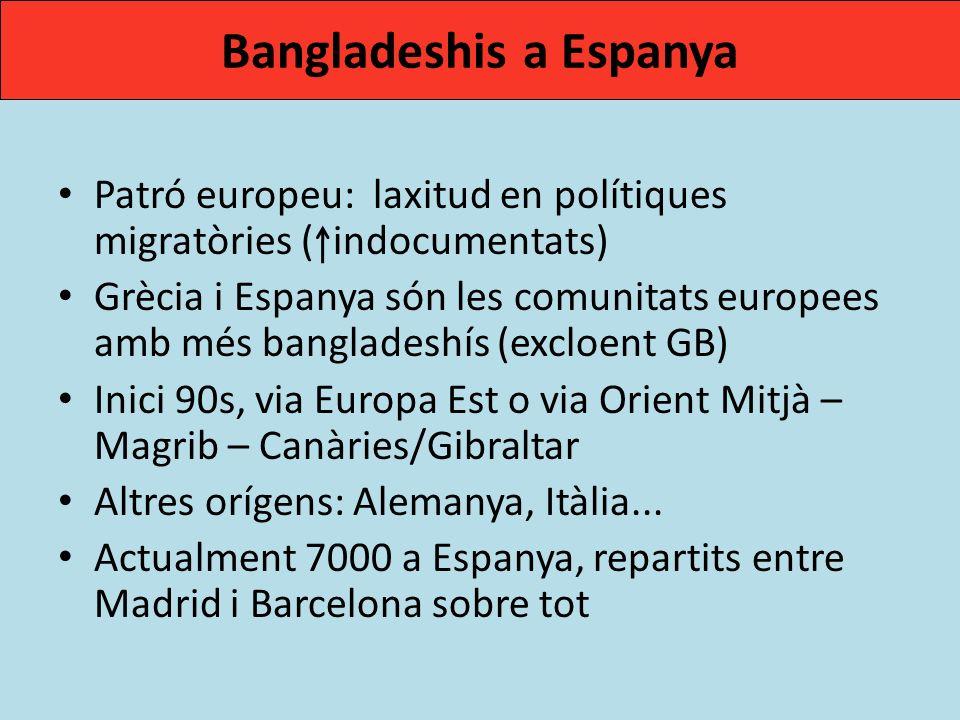 Patró europeu: laxitud en polítiques migratòries ( indocumentats) Grècia i Espanya són les comunitats europees amb més bangladeshís (excloent GB) Inic