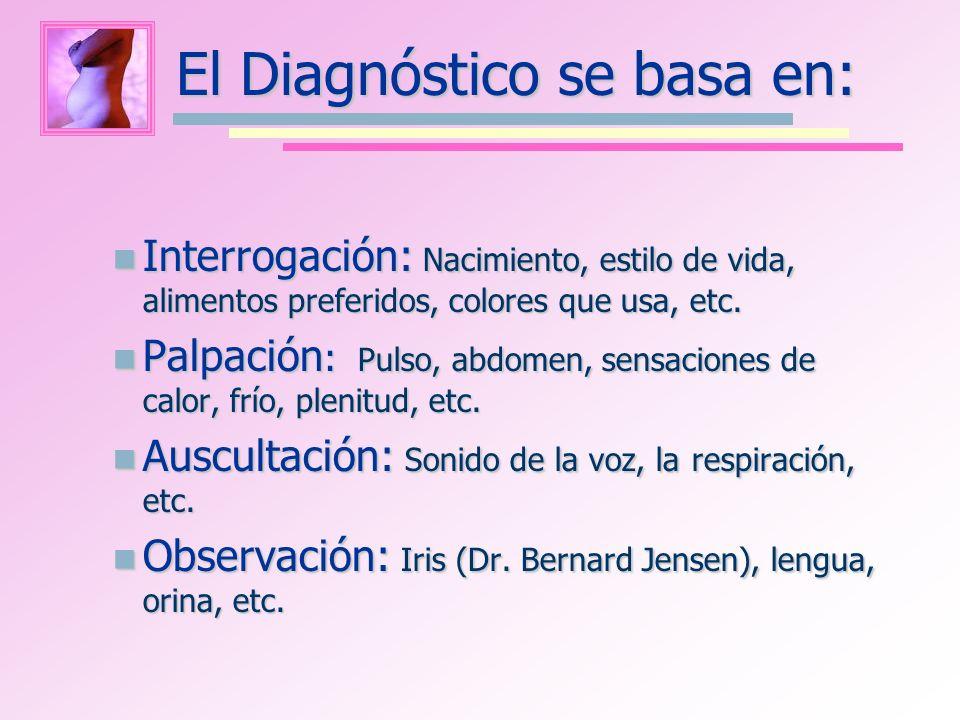 El Diagnóstico se basa en: Interrogación: Nacimiento, estilo de vida, alimentos preferidos, colores que usa, etc. Interrogación: Nacimiento, estilo de