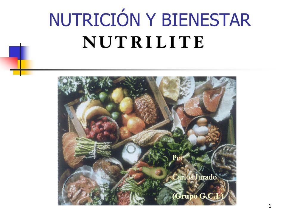 1 NUTRICIÓN Y BIENESTAR Por: Carlos Jurado (Grupo G.C.I.)