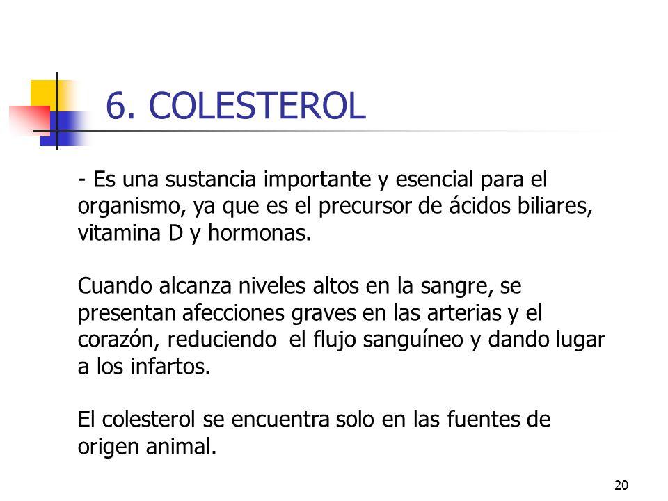 20 6. COLESTEROL - Es una sustancia importante y esencial para el organismo, ya que es el precursor de ácidos biliares, vitamina D y hormonas. Cuando