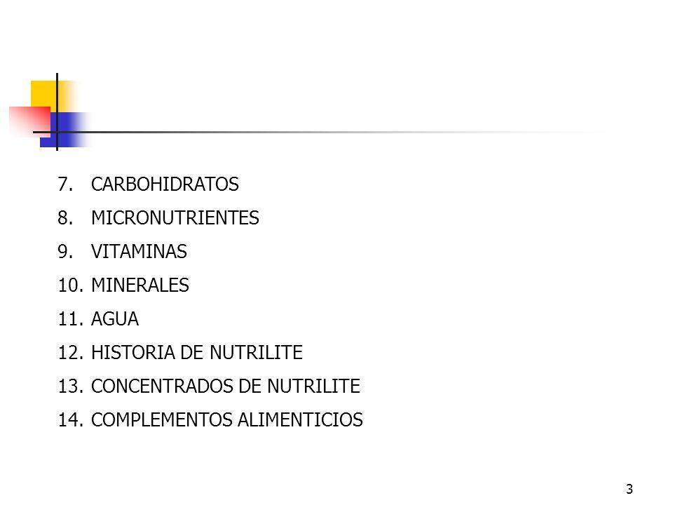 3 7.CARBOHIDRATOS 8.MICRONUTRIENTES 9.VITAMINAS 10.MINERALES 11.AGUA 12.HISTORIA DE NUTRILITE 13.CONCENTRADOS DE NUTRILITE 14.COMPLEMENTOS ALIMENTICIO