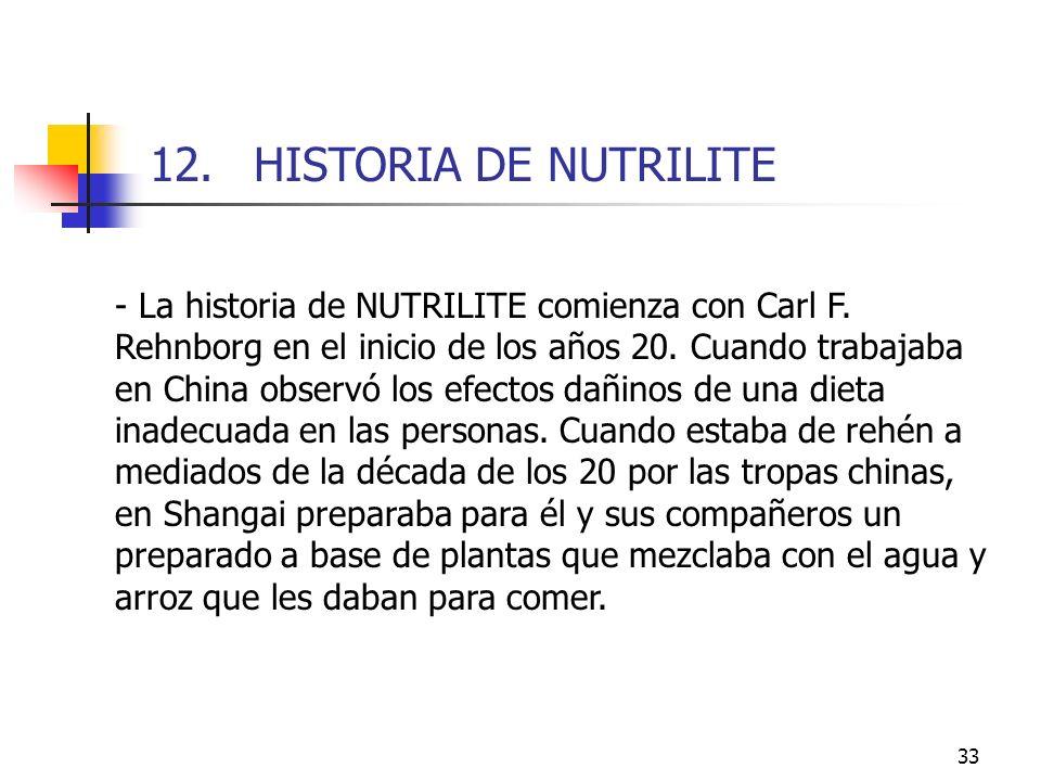 33 - La historia de NUTRILITE comienza con Carl F. Rehnborg en el inicio de los años 20. Cuando trabajaba en China observó los efectos dañinos de una
