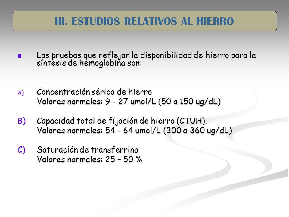 Las pruebas que reflejan la disponibilidad de hierro para la síntesis de hemoglobina son: Las pruebas que reflejan la disponibilidad de hierro para la