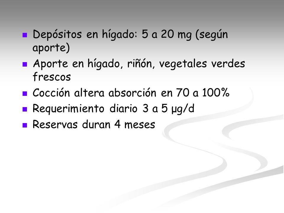 Depósitos en hígado: 5 a 20 mg (según aporte) Aporte en hígado, riñón, vegetales verdes frescos Cocción altera absorción en 70 a 100% Requerimiento di