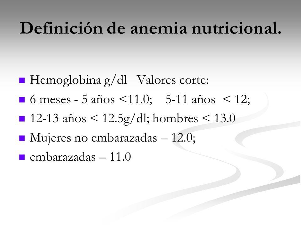 Definición de anemia nutricional. Hemoglobina g/dl Valores corte: 6 meses - 5 años <11.0; 5-11 años < 12; 12-13 años < 12.5g/dl; hombres < 13.0 Mujere