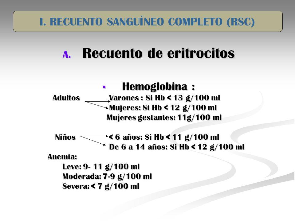 A. Recuento de eritrocitos Hemoglobina : Hemoglobina : Adultos Varones : Si Hb < 13 g/100 ml Adultos Varones : Si Hb < 13 g/100 ml Mujeres: Si Hb < 12