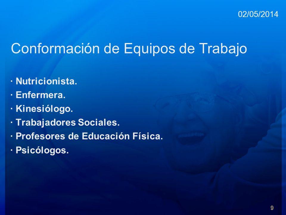 Finalidades y Objetivos de la Especialidad en Adultos Mayores.
