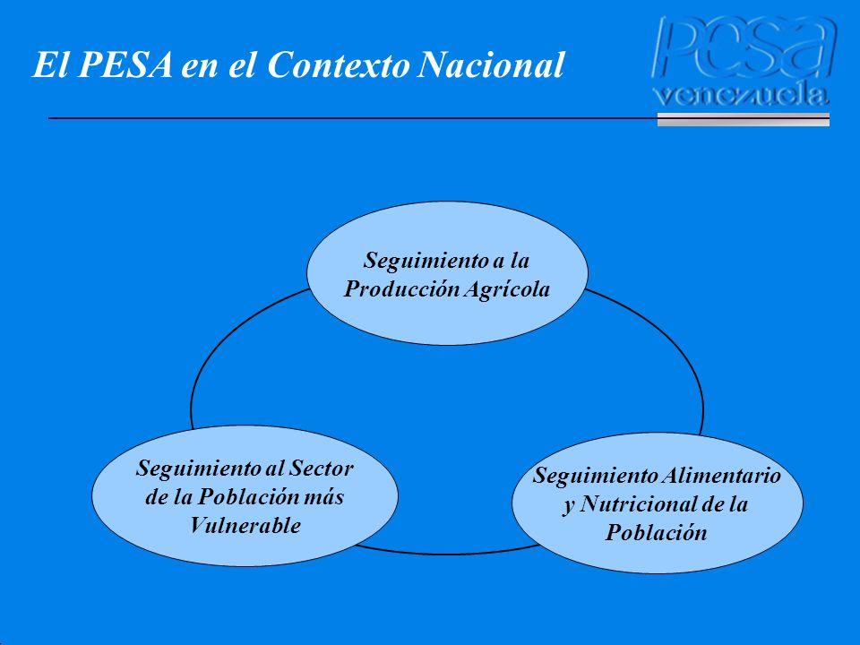 Seguimiento a la Producción Agrícola Seguimiento al Sector de la Población más Vulnerable Seguimiento Alimentario y Nutricional de la Población El PES