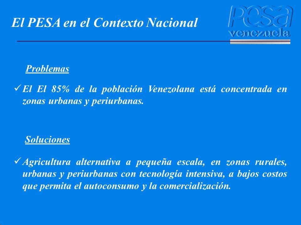 Problemas Soluciones El El 85% de la población Venezolana está concentrada en zonas urbanas y periurbanas. Agricultura alternativa a pequeña escala, e