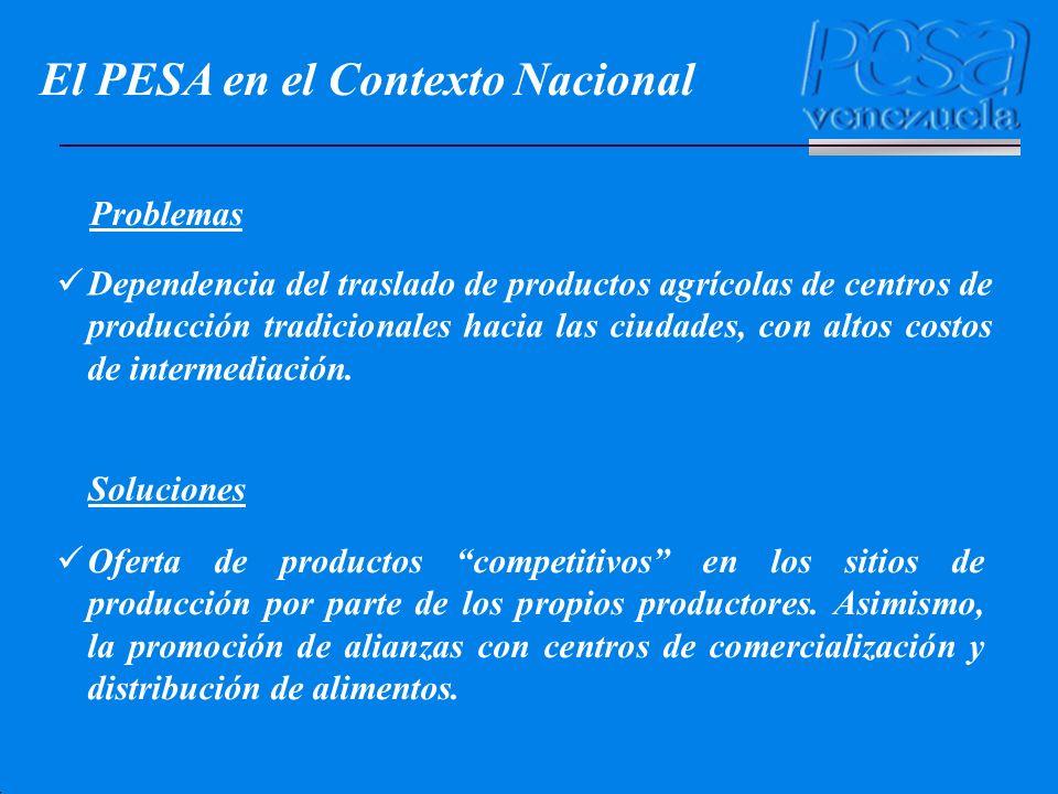 El PESA en el Contexto Nacional Dependencia del traslado de productos agrícolas de centros de producción tradicionales hacia las ciudades, con altos c