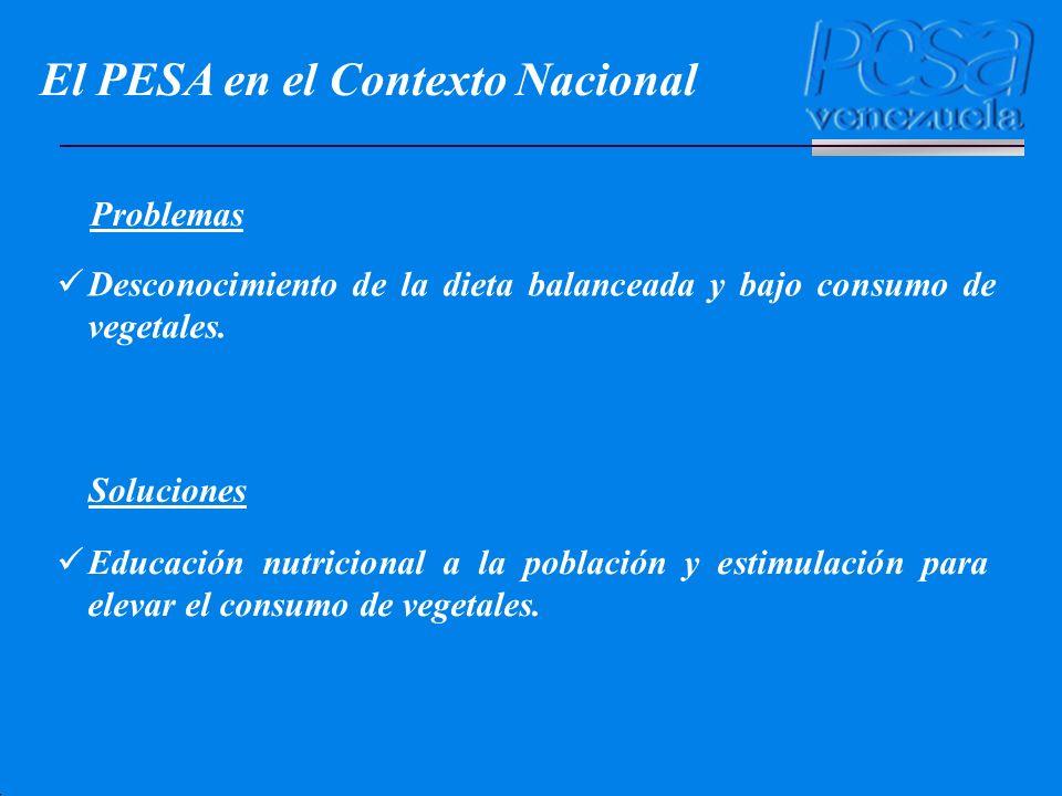 El PESA en el Contexto Nacional Desconocimiento de la dieta balanceada y bajo consumo de vegetales. Educación nutricional a la población y estimulació