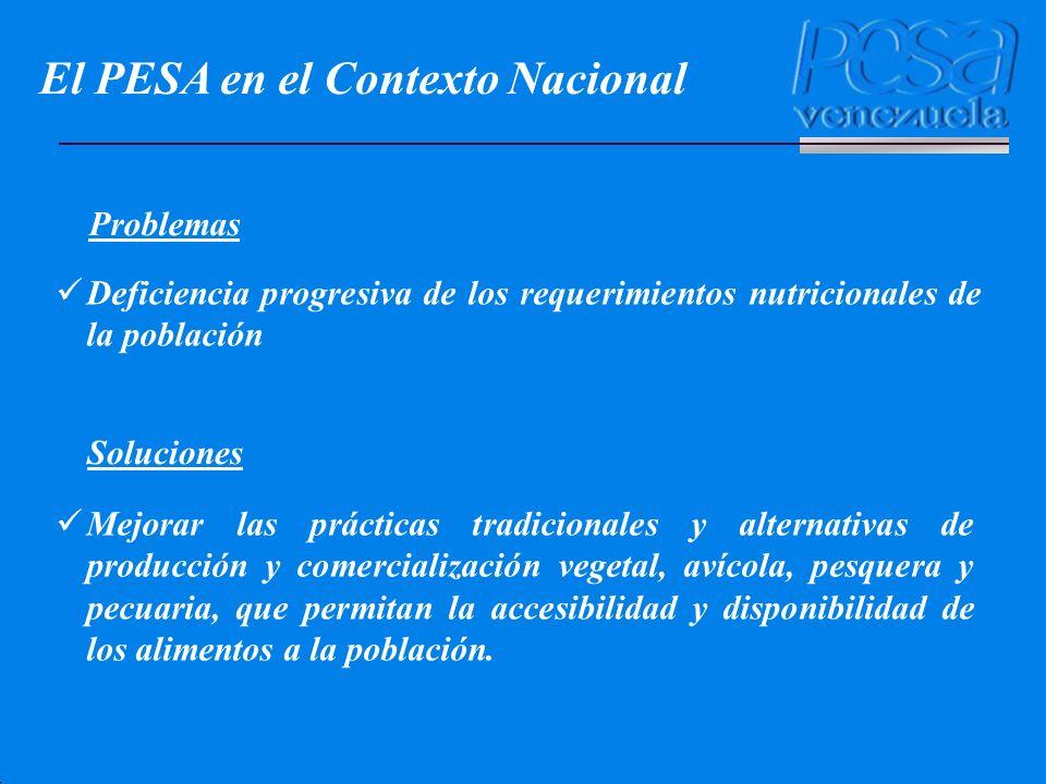 El PESA en el Contexto Nacional Deficiencia progresiva de los requerimientos nutricionales de la población Mejorar las prácticas tradicionales y alter