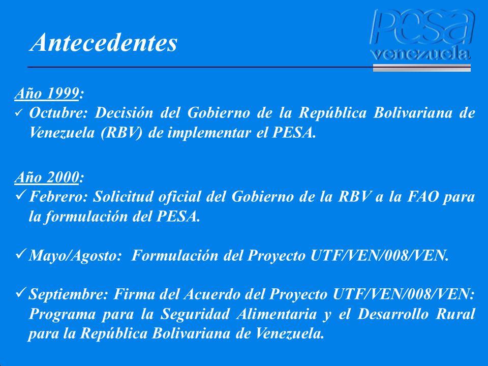 Antecedentes Año 1999: Octubre: Decisión del Gobierno de la República Bolivariana de Venezuela (RBV) de implementar el PESA. Año 2000: Febrero: Solici