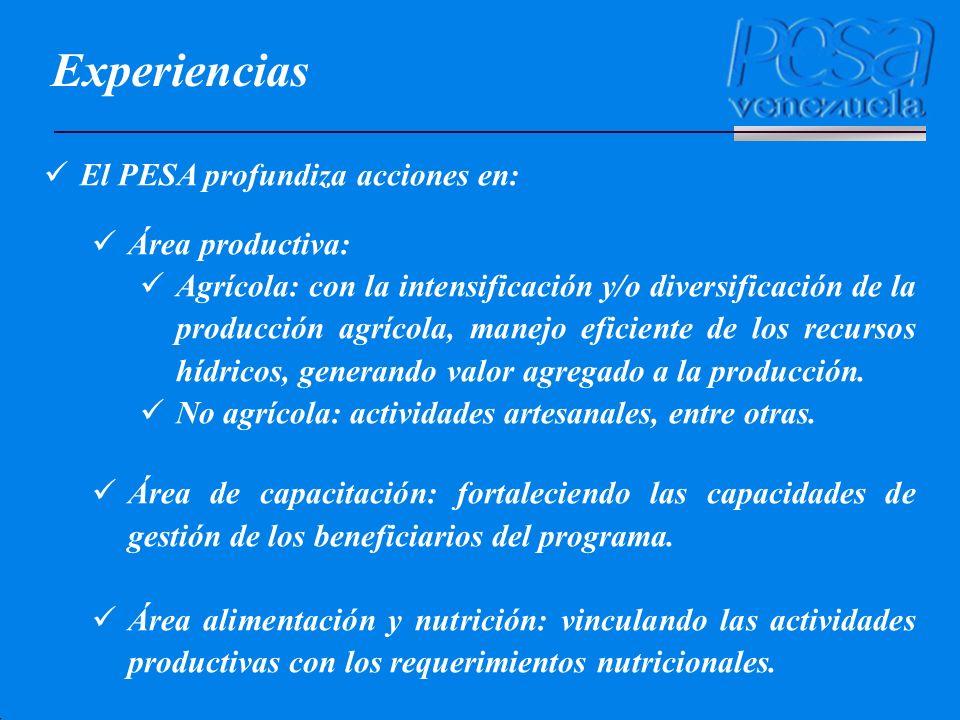 El PESA profundiza acciones en: Área productiva: Agrícola: con la intensificación y/o diversificación de la producción agrícola, manejo eficiente de l