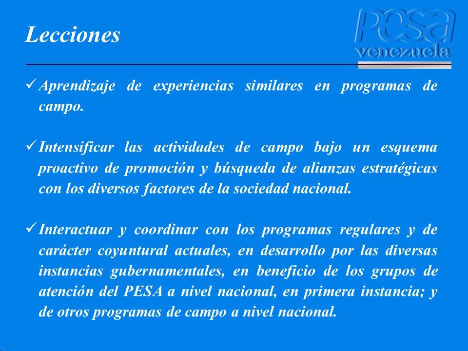 Lecciones Aprendizaje de experiencias similares en programas de campo. Intensificar las actividades de campo bajo un esquema proactivo de promoción y