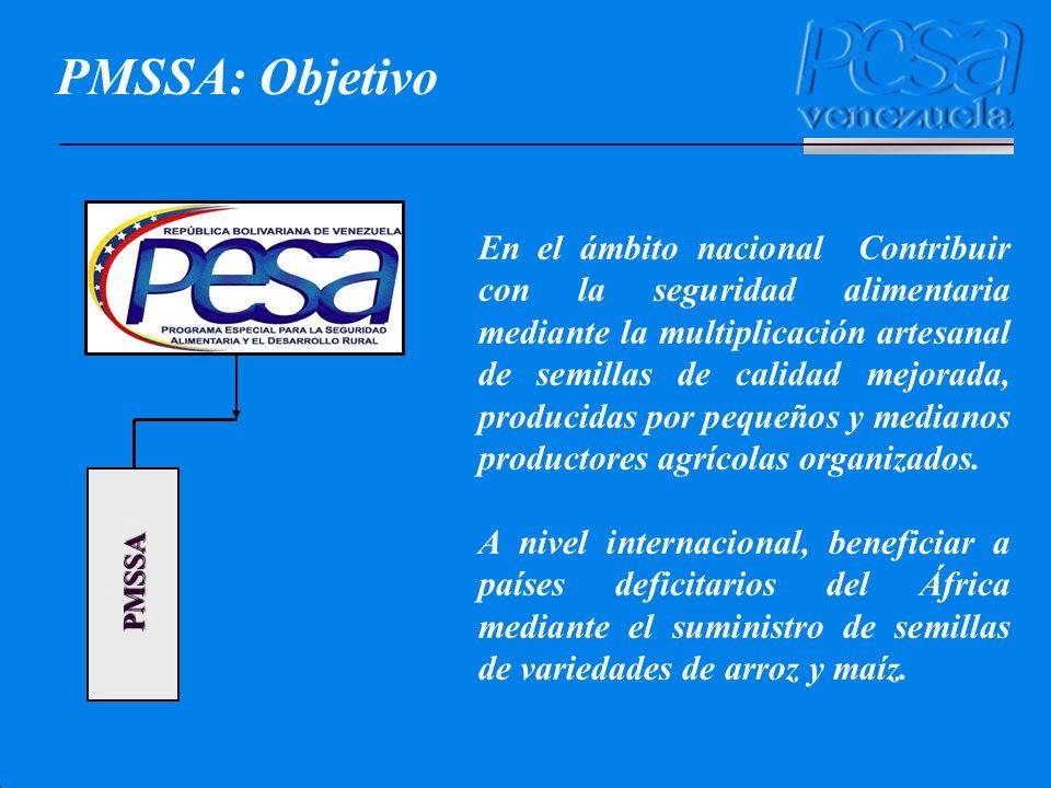 PMSSA PMSSA: Objetivo En el ámbito nacional Contribuir con la seguridad alimentaria mediante la multiplicación artesanal de semillas de calidad mejora