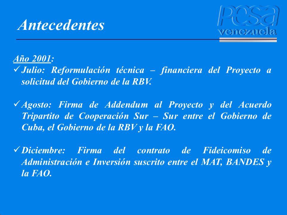 Antecedentes Año 2001: Julio: Reformulación técnica – financiera del Proyecto a solicitud del Gobierno de la RBV. Agosto: Firma de Addendum al Proyect