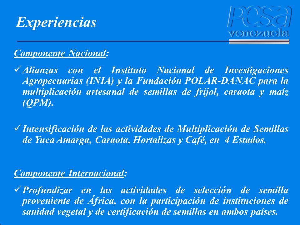 Componente Nacional: Alianzas con el Instituto Nacional de Investigaciones Agropecuarias (INIA) y la Fundación POLAR-DANAC para la multiplicación arte