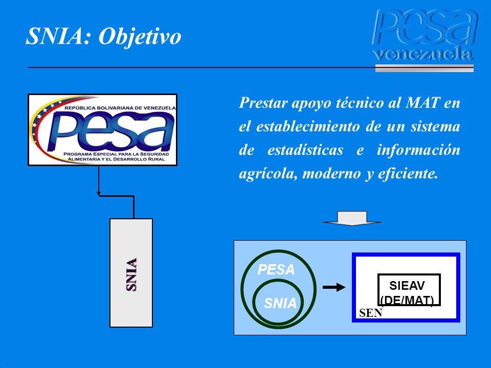 SNIA Prestar apoyo técnico al MAT en el establecimiento de un sistema de estadísticas e información agrícola, moderno y eficiente. SIEAV (DE/MAT) SEN