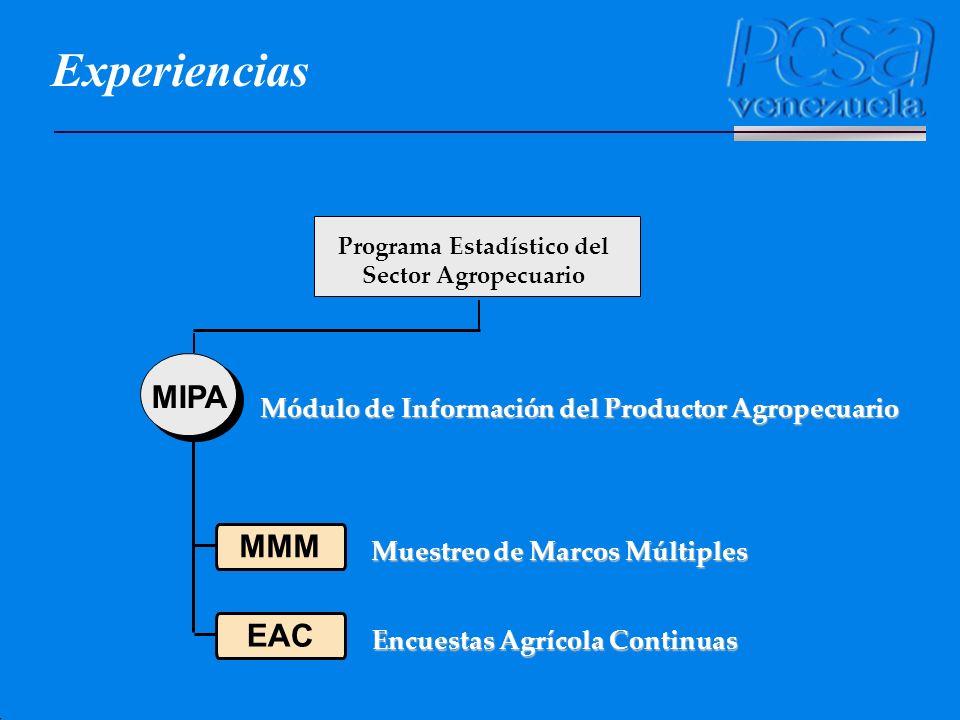 Programa Estadístico del Sector Agropecuario Módulo de Información del Productor Agropecuario MIPA MMM Muestreo de Marcos Múltiples EAC Encuestas Agrí