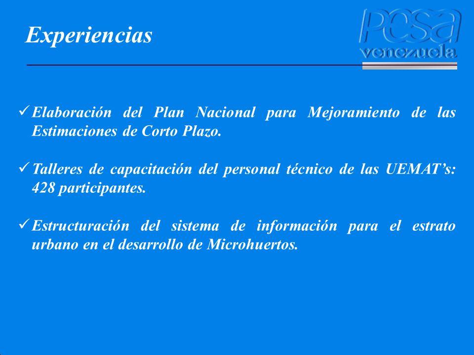 Elaboración del Plan Nacional para Mejoramiento de las Estimaciones de Corto Plazo. Talleres de capacitación del personal técnico de las UEMATs: 428 p