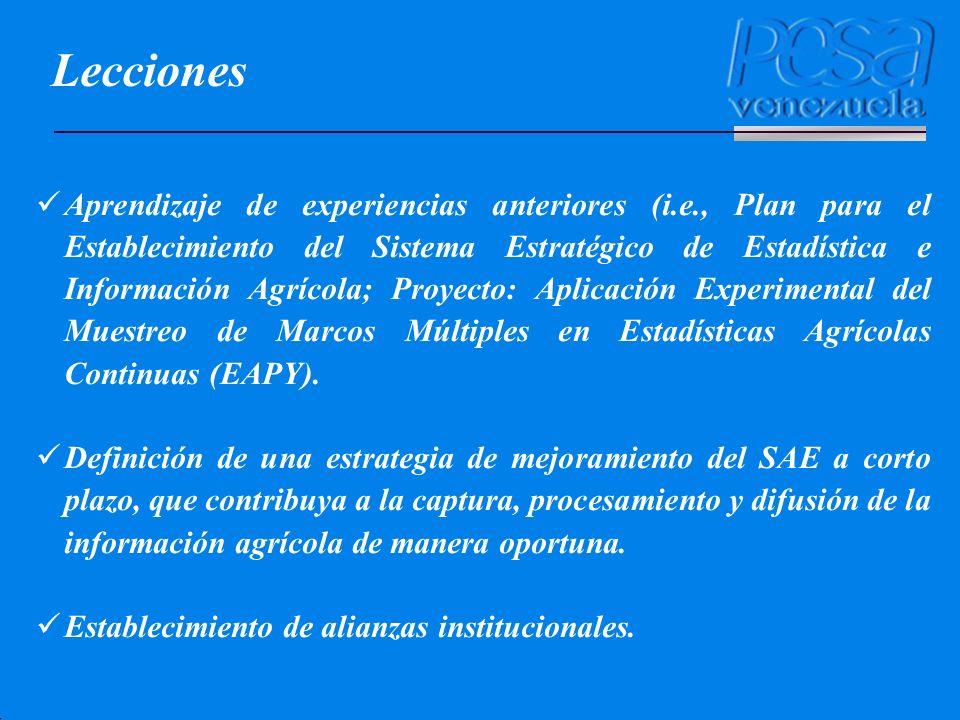 Aprendizaje de experiencias anteriores (i.e., Plan para el Establecimiento del Sistema Estratégico de Estadística e Información Agrícola; Proyecto: Ap