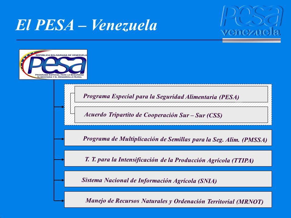 El PESA – Venezuela Programa Especial para la Seguridad Alimentaria (PESA) Acuerdo Tripartito de Cooperación Sur – Sur (CSS) Sistema Nacional de Infor