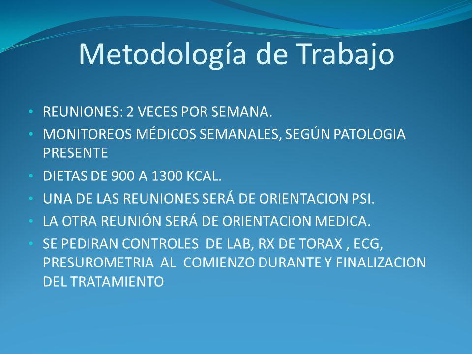 Metodología de Trabajo REUNIONES: 2 VECES POR SEMANA. MONITOREOS MÉDICOS SEMANALES, SEGÚN PATOLOGIA PRESENTE DIETAS DE 900 A 1300 KCAL. UNA DE LAS REU