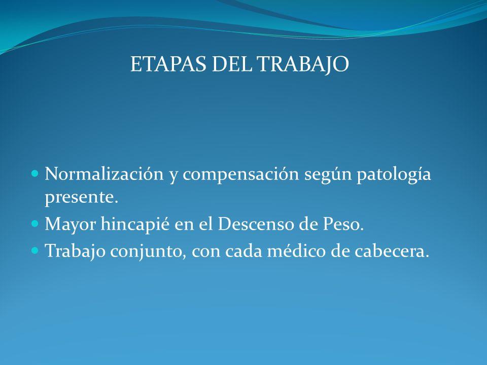 Normalización y compensación según patología presente. Mayor hincapié en el Descenso de Peso. Trabajo conjunto, con cada médico de cabecera. ETAPAS DE