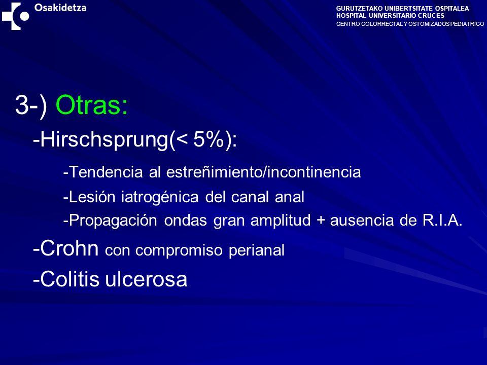 CENTRO COLORRECTAL Y OSTOMIZADOS PEDIATRICO GURUTZETAKO UNIBERTSITATE OSPITALEA HOSPITAL UNIVERSITARIO CRUCES 3-) Otras: -Hirschsprung(< 5%): -Tendencia al estreñimiento/incontinencia -Lesión iatrogénica del canal anal -Propagación ondas gran amplitud + ausencia de R.I.A.