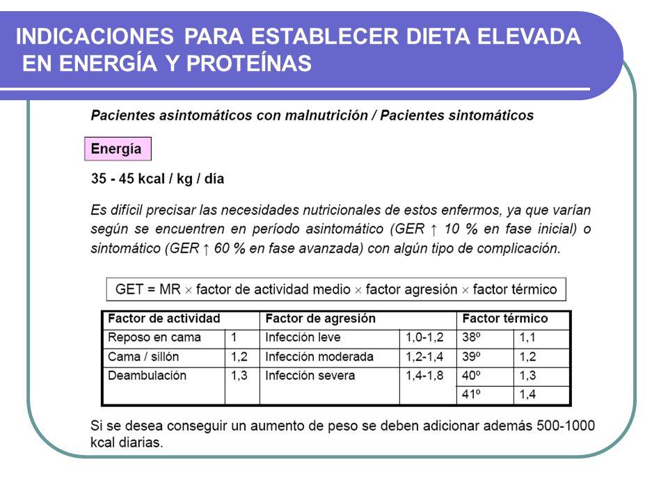 INDICACIONES PARA ESTABLECER DIETA ELEVADA EN ENERGÍA Y PROTEÍNAS