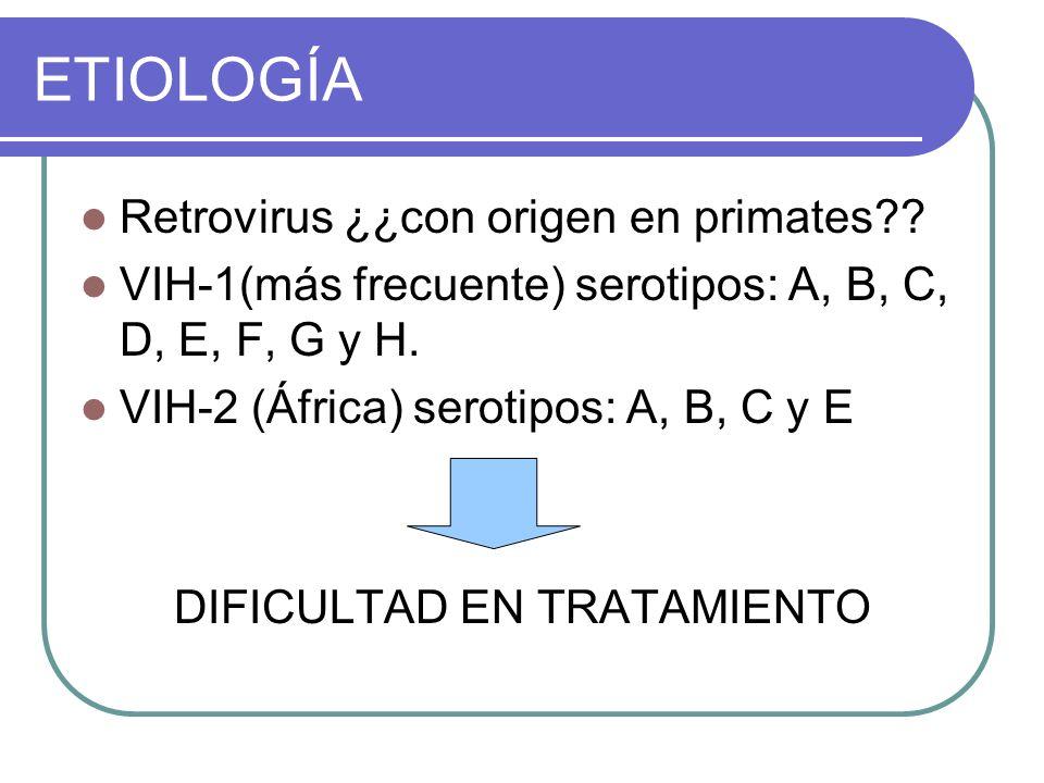 ETIOLOGÍA Retrovirus ¿¿con origen en primates?? VIH-1(más frecuente) serotipos: A, B, C, D, E, F, G y H. VIH-2 (África) serotipos: A, B, C y E DIFICUL