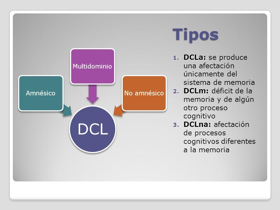 Tipos 1. DCLa: 1. DCLa: se produce una afectación únicamente del sistema de memoria 2. DCLm: 2. DCLm: déficit de la memoria y de algún otro proceso co