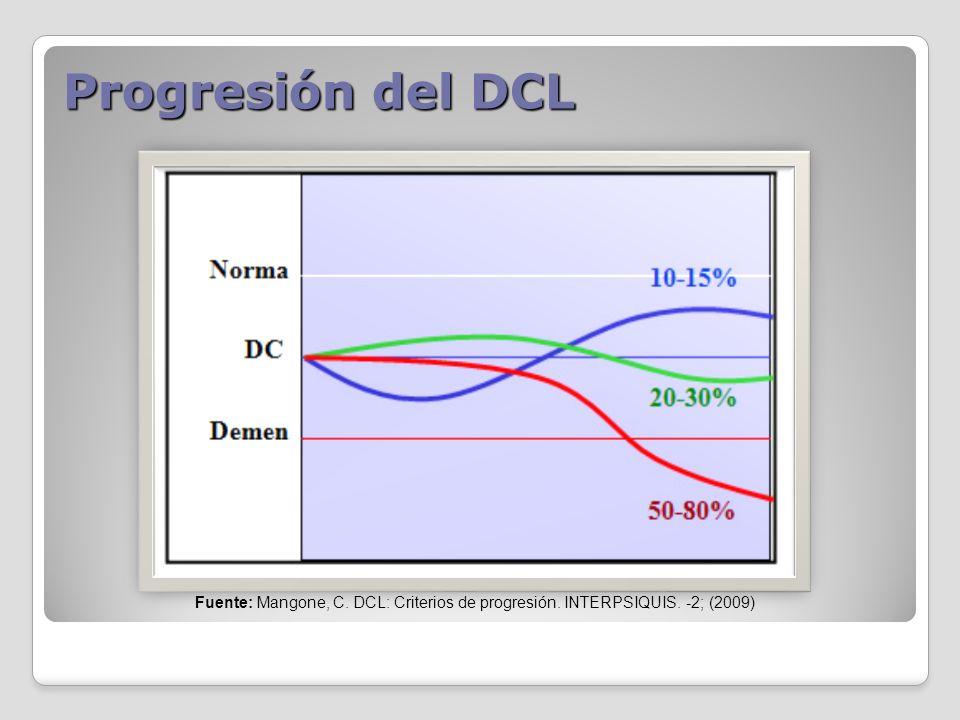 Progresión del DCL Fuente: Mangone, C. DCL: Criterios de progresión. INTERPSIQUIS. -2; (2009)