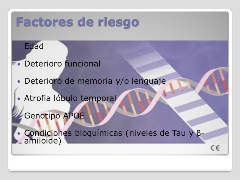 Factores de riesgo Edad Deterioro funcional Deterioro de memoria y/o lenguaje Atrofia lóbulo temporal Genotipo APOE Condiciones bioquímicas (niveles d