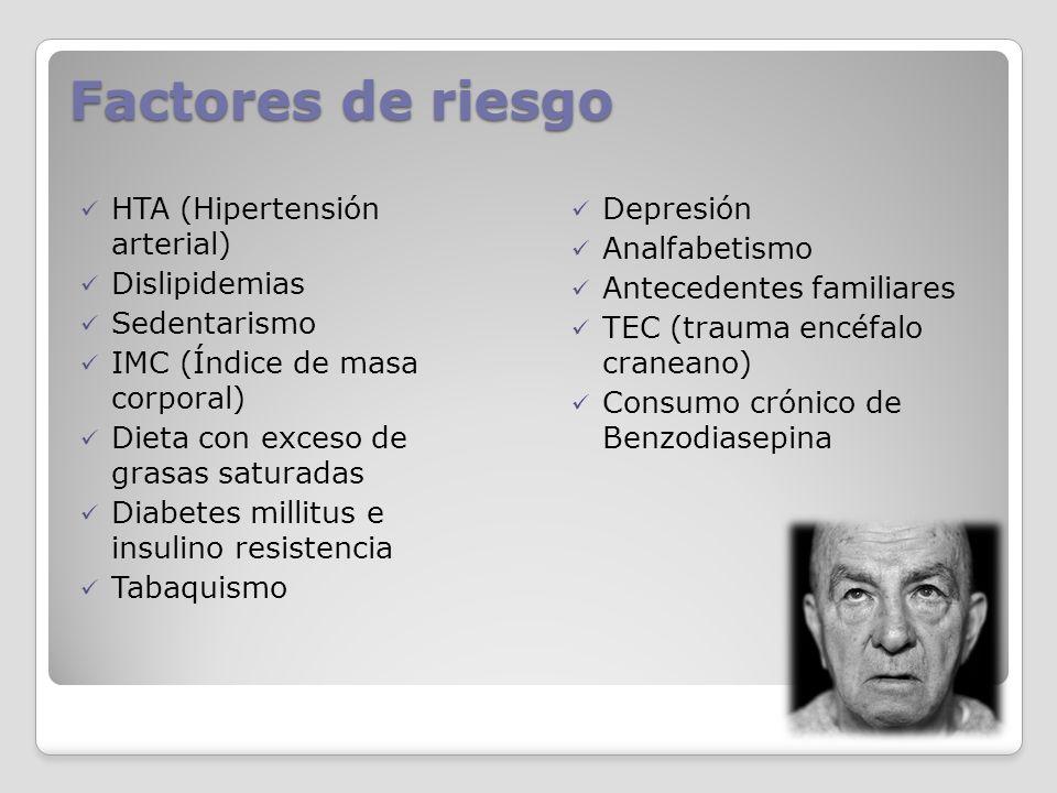 Factores de riesgo HTA (Hipertensión arterial) Dislipidemias Sedentarismo IMC (Índice de masa corporal) Dieta con exceso de grasas saturadas Diabetes