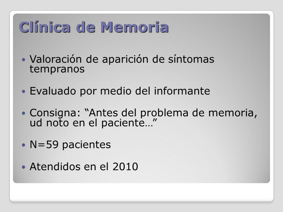 Clínica de Memoria Valoración de aparición de síntomas tempranos Evaluado por medio del informante Consigna: Antes del problema de memoria, ud noto en