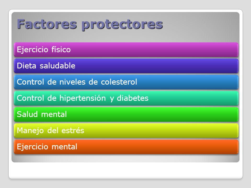 Factores protectores Ejercicio físicoDieta saludableControl de niveles de colesterol Control de hipertensión y diabetes Salud mental Manejo del estrés