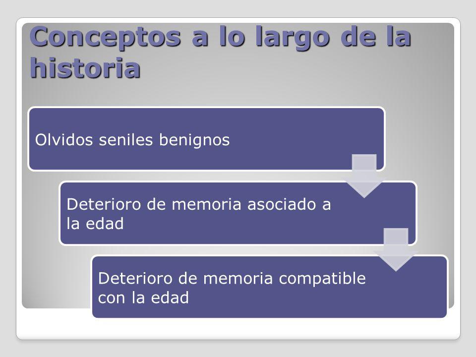 Conceptos a lo largo de la historia Olvidos seniles benignos Deterioro de memoria asociado a la edad Deterioro de memoria compatible con la edad