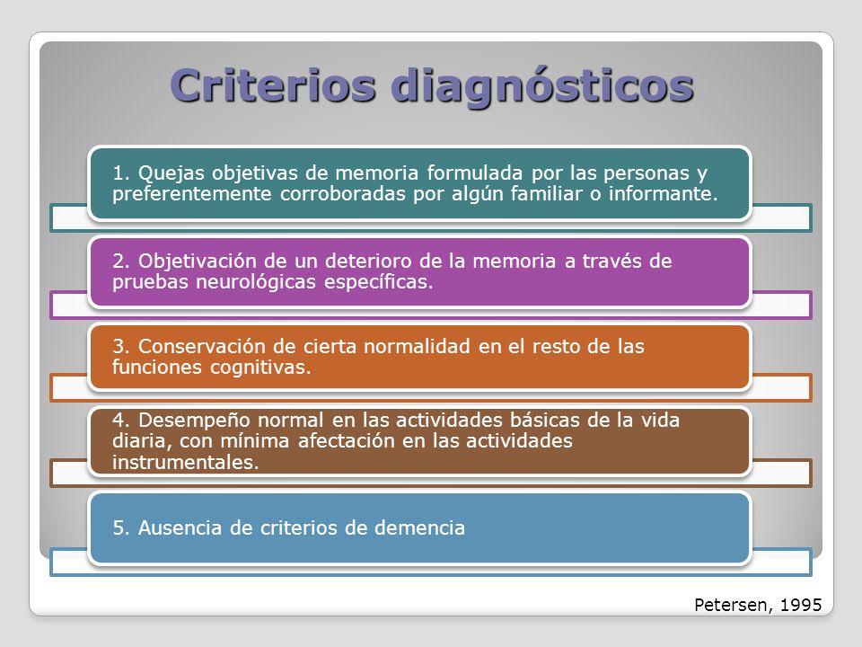 Criterios diagnósticos Petersen, 1995 1. Quejas objetivas de memoria formulada por las personas y preferentemente corroboradas por algún familiar o in