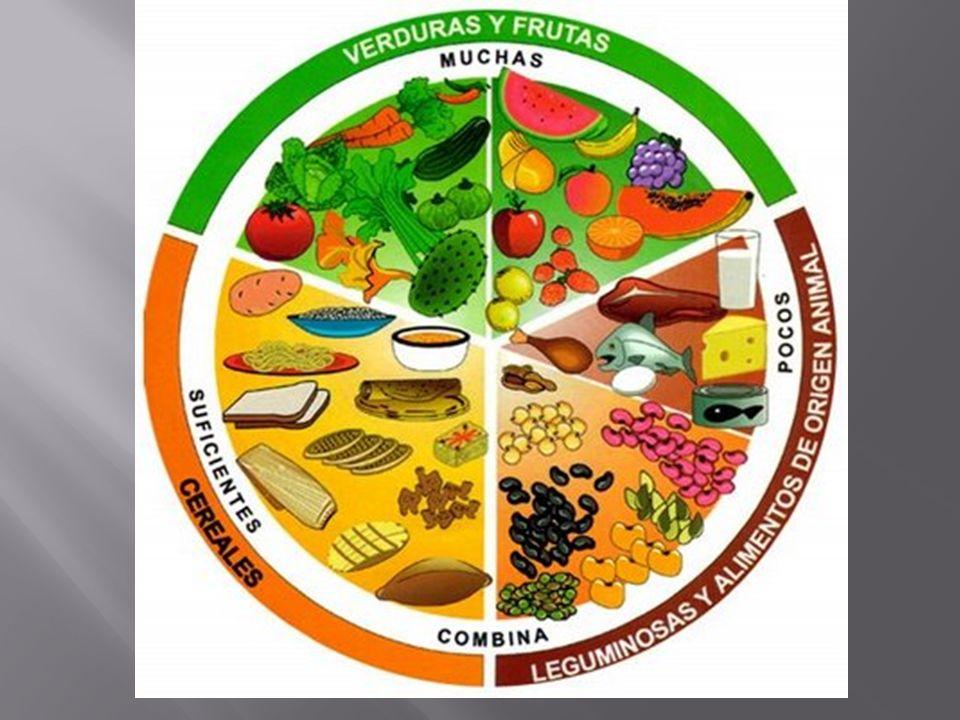 Además de elegir los alimentos,, hay ciertas medidas higiénicas que hacer A la salud del sistema digestivo.