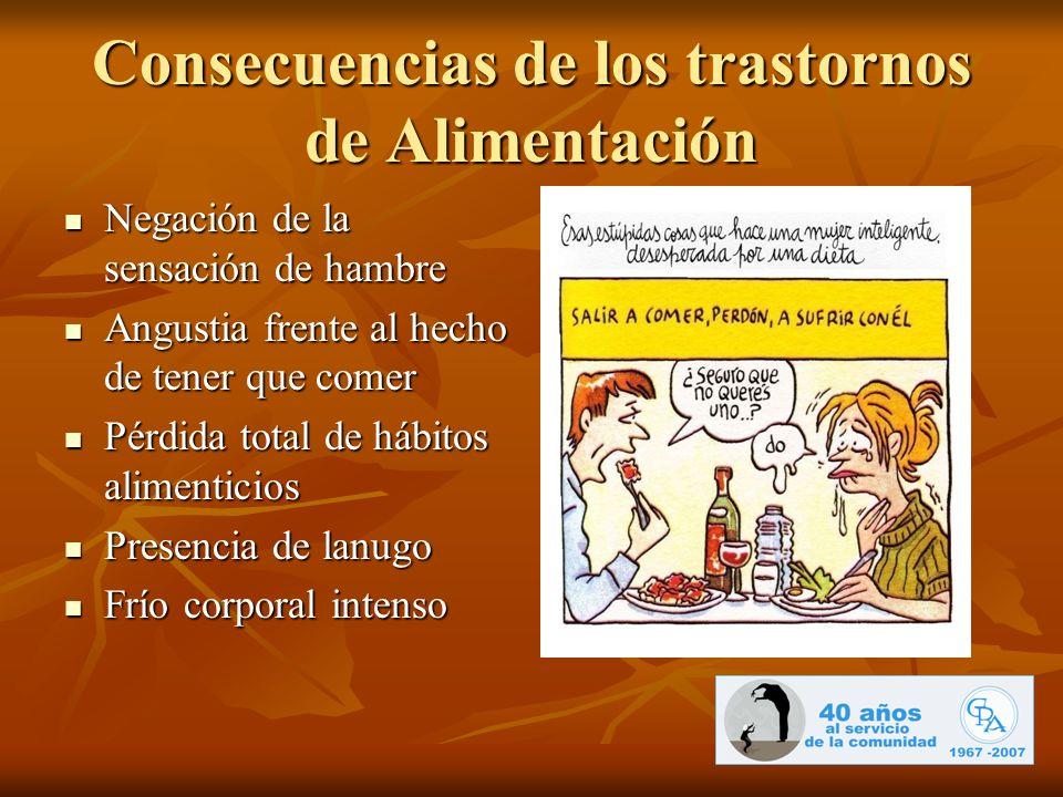 Consecuencias de los trastornos de Alimentación Negación de la sensación de hambre Negación de la sensación de hambre Angustia frente al hecho de tene