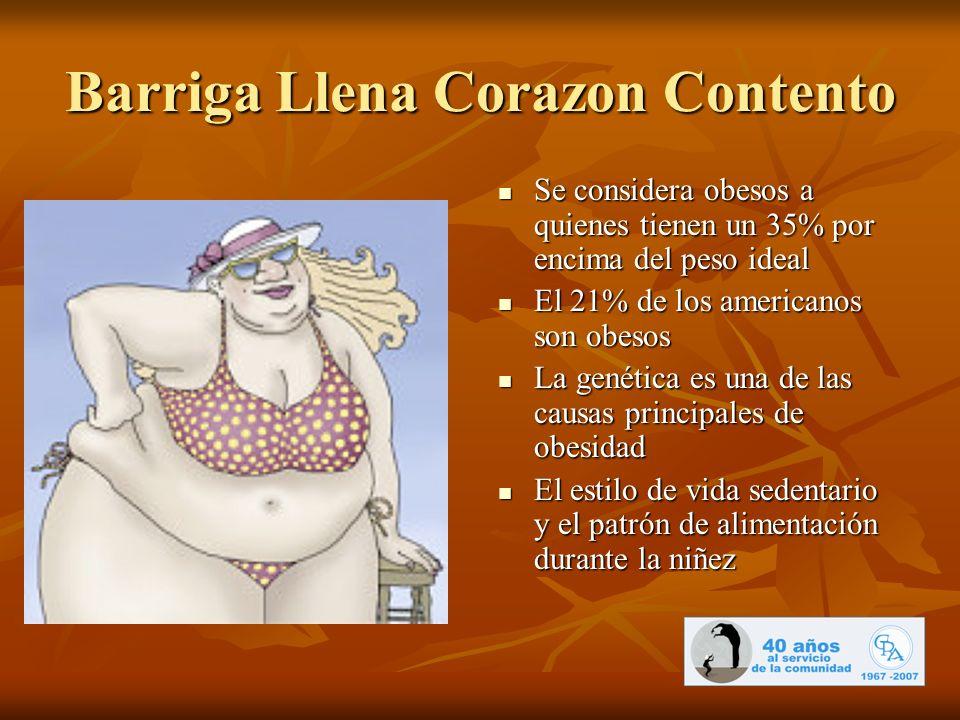 Barriga Llena Corazon Contento Se considera obesos a quienes tienen un 35% por encima del peso ideal Se considera obesos a quienes tienen un 35% por e
