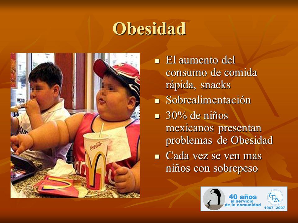 Obesidad El aumento del consumo de comida rápida, snacks El aumento del consumo de comida rápida, snacks Sobrealimentación Sobrealimentación 30% de ni