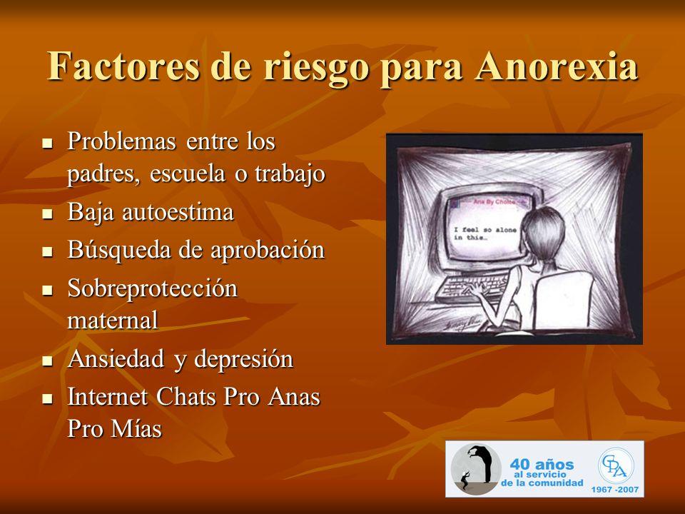 Factores de riesgo para Anorexia Problemas entre los padres, escuela o trabajo Problemas entre los padres, escuela o trabajo Baja autoestima Baja auto