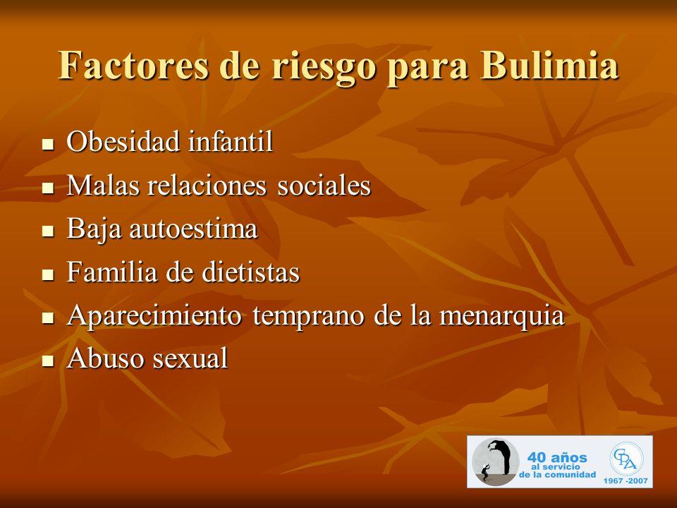 Factores de riesgo para Bulimia Obesidad infantil Obesidad infantil Malas relaciones sociales Malas relaciones sociales Baja autoestima Baja autoestim